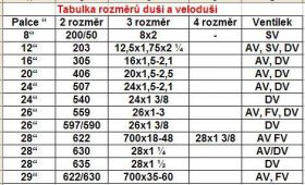 "Duše KLS 26"" 590 26x1 3/8 starý ventilek DV Kellys"
