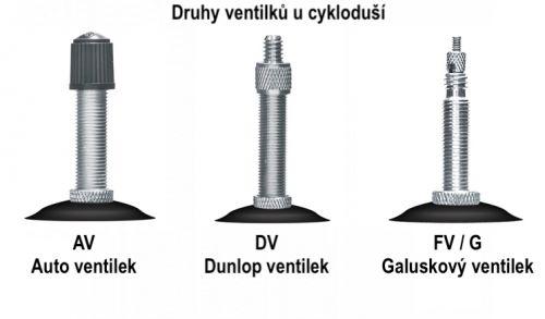 Druhy ventilku 2.jpeg