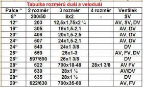 """Duše Mitas 23x2 2-19 SV 23"""" auto ventilek AV Rubena"""